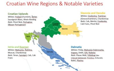 Croatian+map+and+varieties